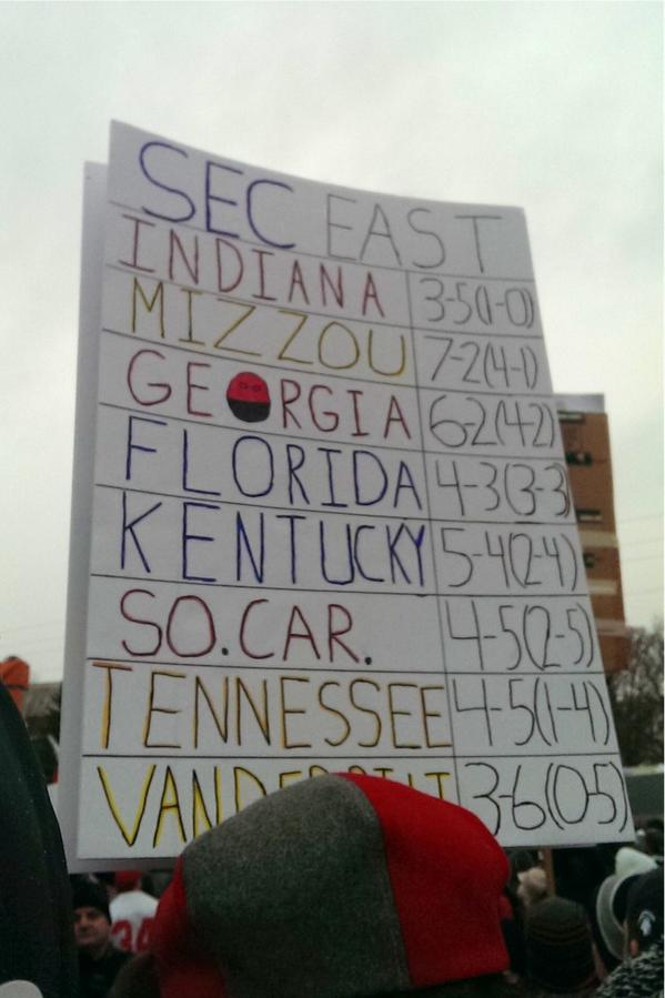 top-10-funniest-gameday-signs-from-ohio-state-michigan-state-SEC-east-standings-Indiana